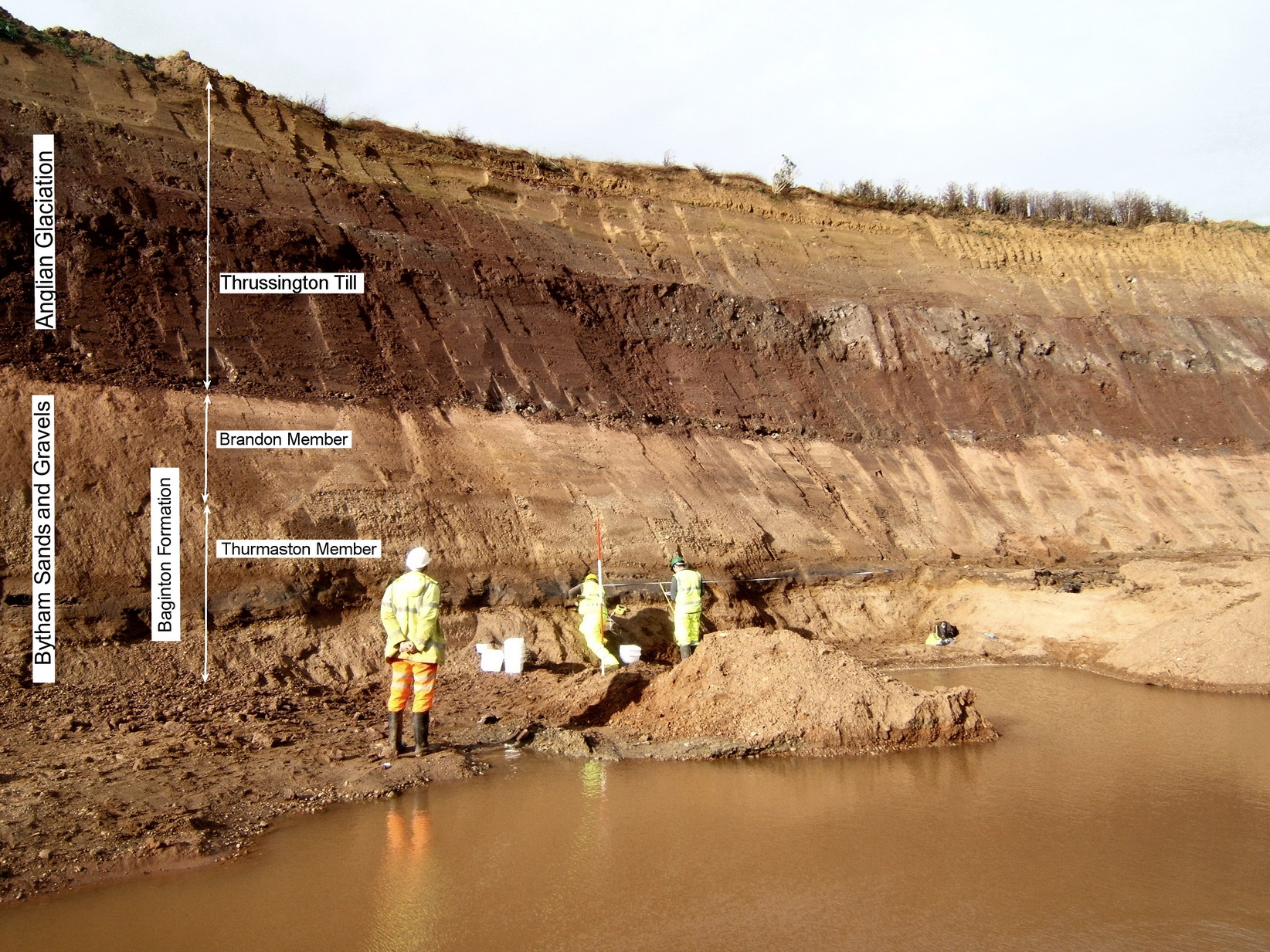 A photo of a deep pit, showing four clear horizontal bands in an earth wall approximately 8 metres high. The bottom of the pit is full of water, where three people are working.